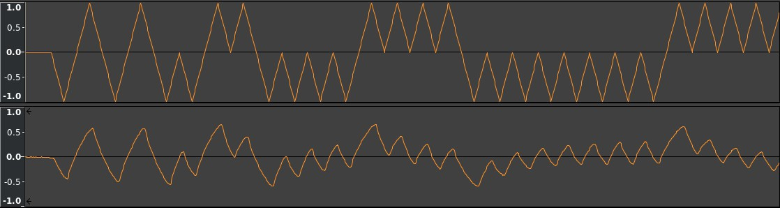 Triangle waveform at 1200 bits/sec
