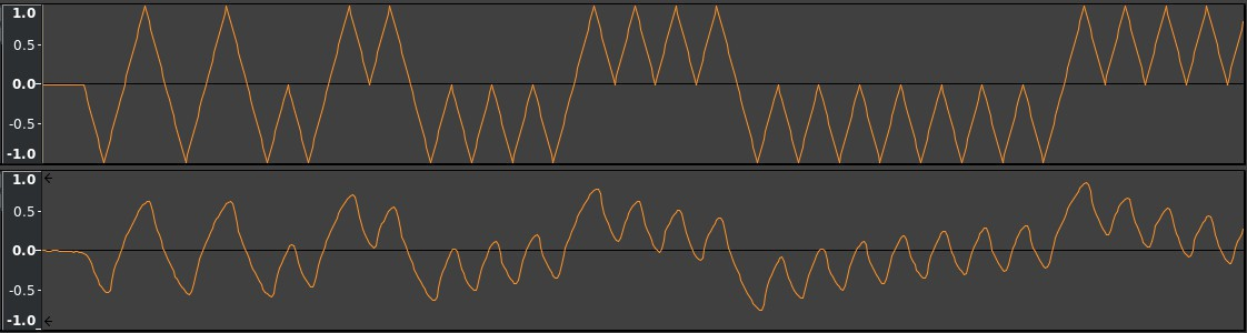 Triangle waveform at 2400 bits/sec