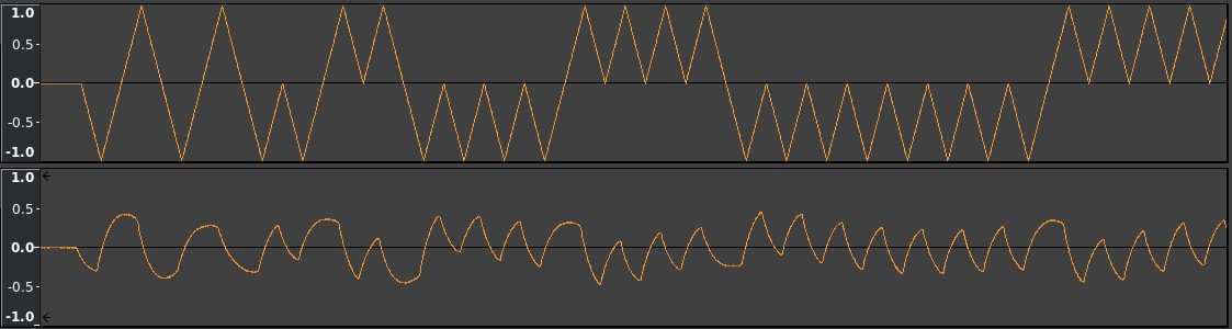 Triangle waveform at 300 bits/sec