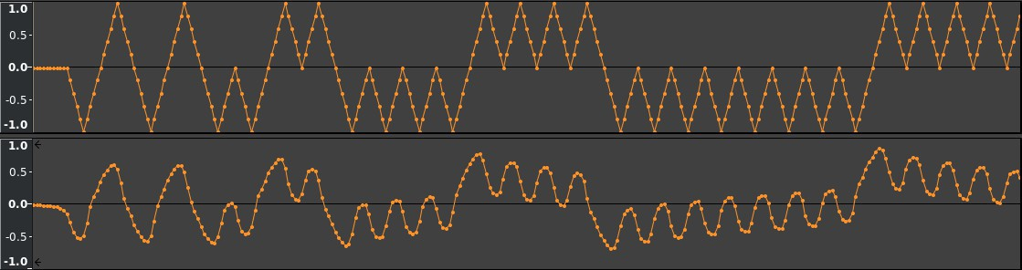 Triangle waveform at 4800 bits/sec