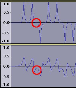 Recording artifact caused by waveform cusps